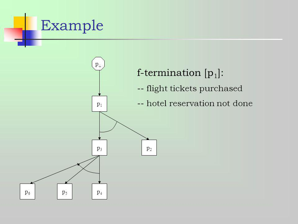 Example f-termination [p1]: -- flight tickets purchased